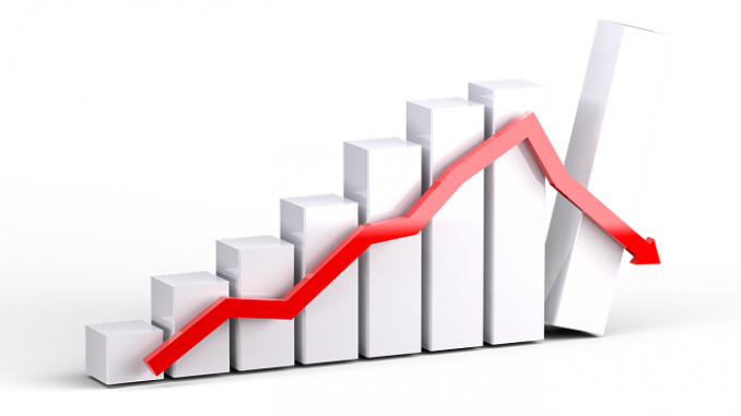 grafik diagramm rezession wirtschaftlichen abschwung, Quelle: Mediamodifier, Pixabay License Freie kommerzielle Nutzung Kein Bildnachweis nötig